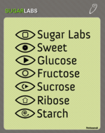 Sugarlabs project.png